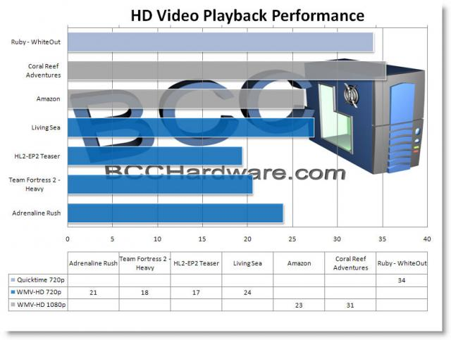 HDVideo