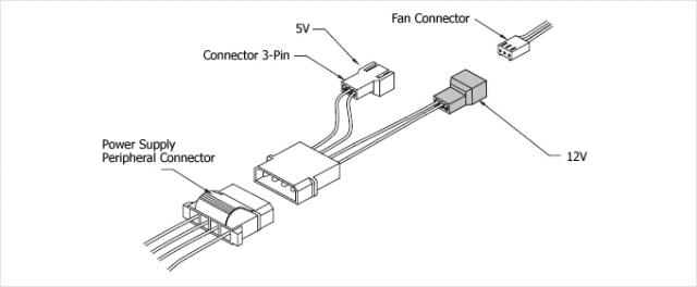 Two Speed Fan Cable