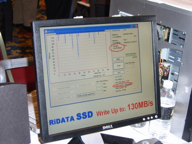 RiData SSD Write Speed