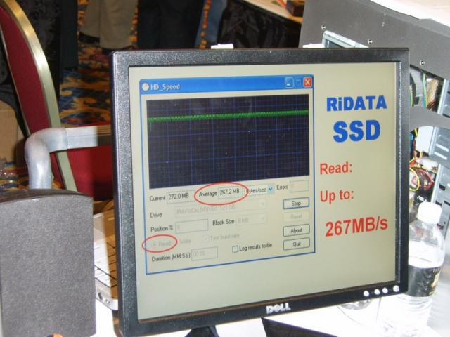 RiData SSD Read Speed