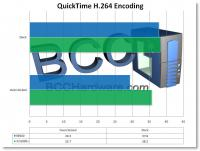 QuickTime Encoding