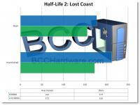 HalfLife2 Lost Coast