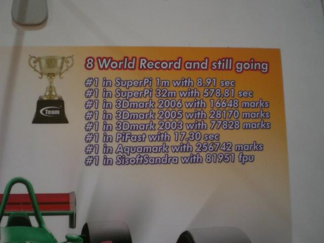 The eight world record scores held by Team Xtreme