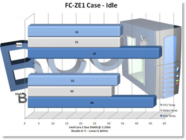 FC-ZE1 Idle