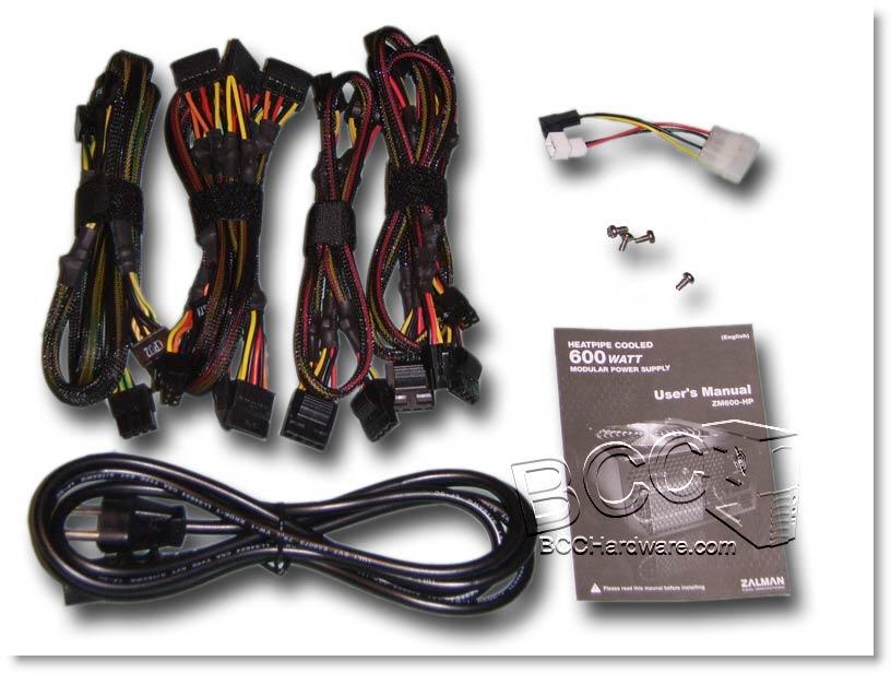 Bundle Of Cables
