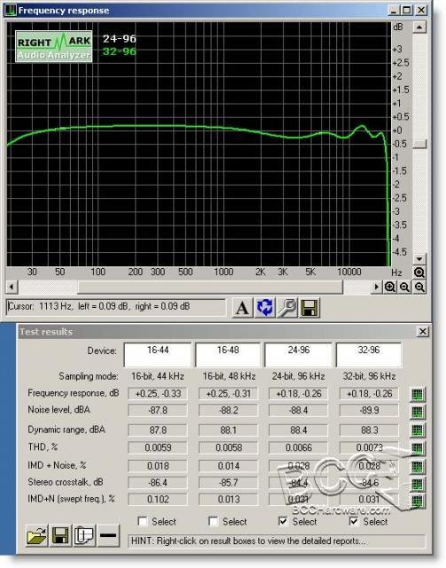 RightMark Audio Analyser