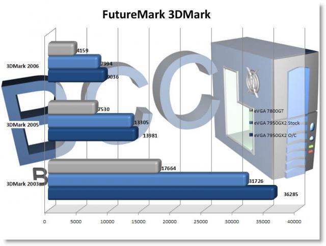 3DMark Series