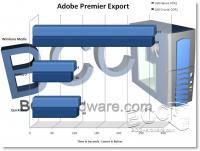 Adobe Premier Conversion