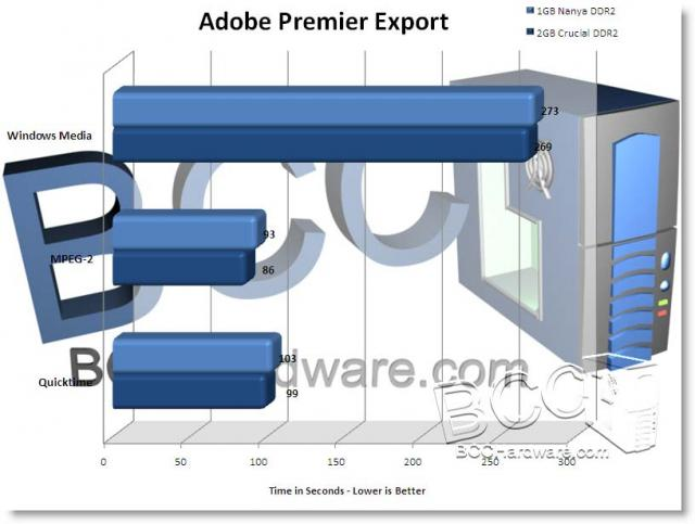 Adobe Premier Conversion