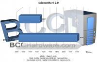 ScienceMark 2.0 Chart