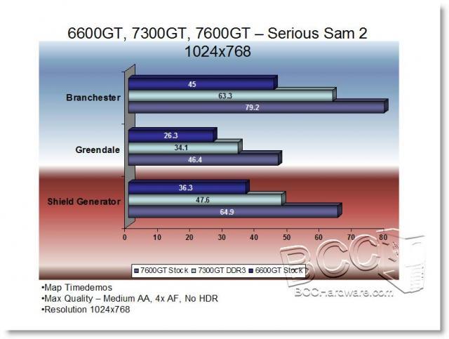 Serious Sam 2 - 1024x768
