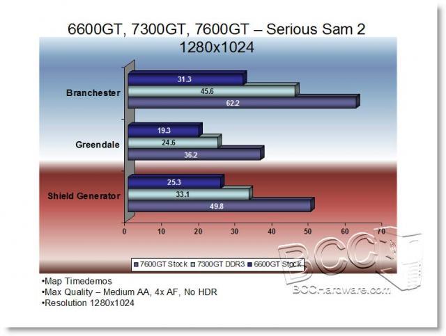 Serious Sam 2 - 1280x1024