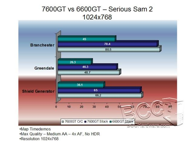 SS2 1024x768 - Performance