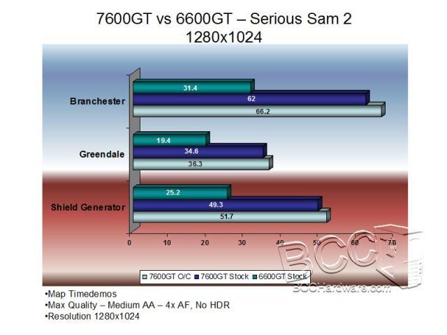 SS2 1280x1024 - Performance