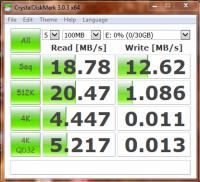 Crystaldiskmark 32 GB SP