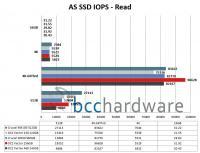 ASSSD-Read