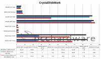 Crystal-Chart