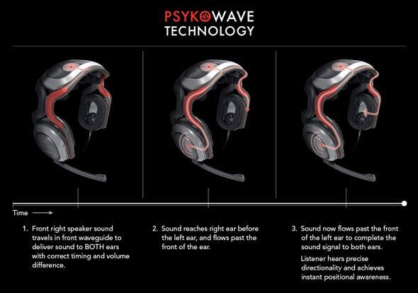 2009.04.29.psyko wave technology.jpg